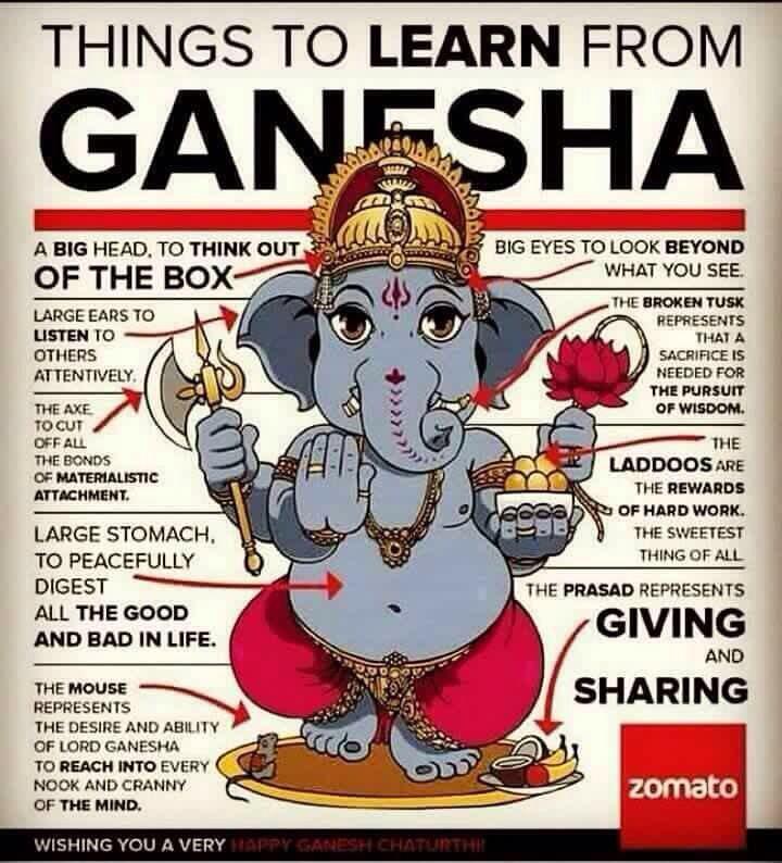 2016-09-05-ganesha symbols